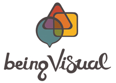 being-visual